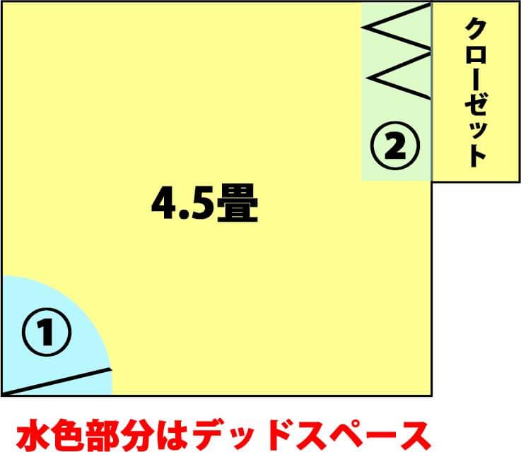 4.5畳のデッドスペース