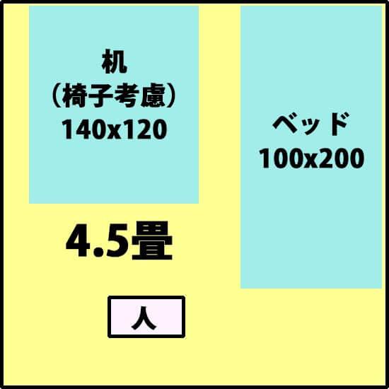 4.5畳_配置